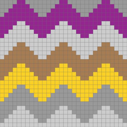c2c chevron graph pattern