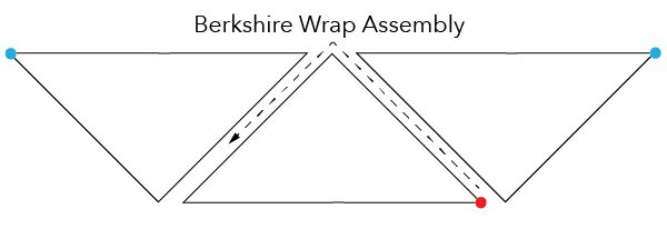 berkshire wrap assembly diagram