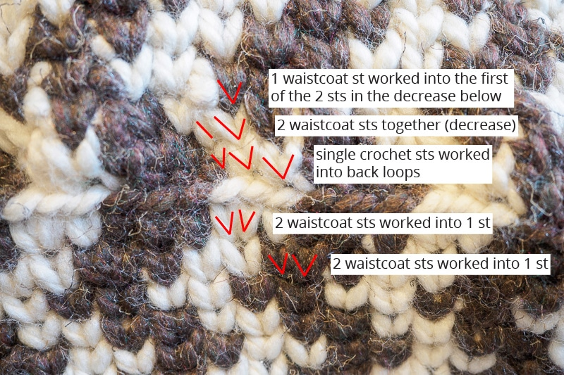 closeup of increases and decreases for striped belly basket